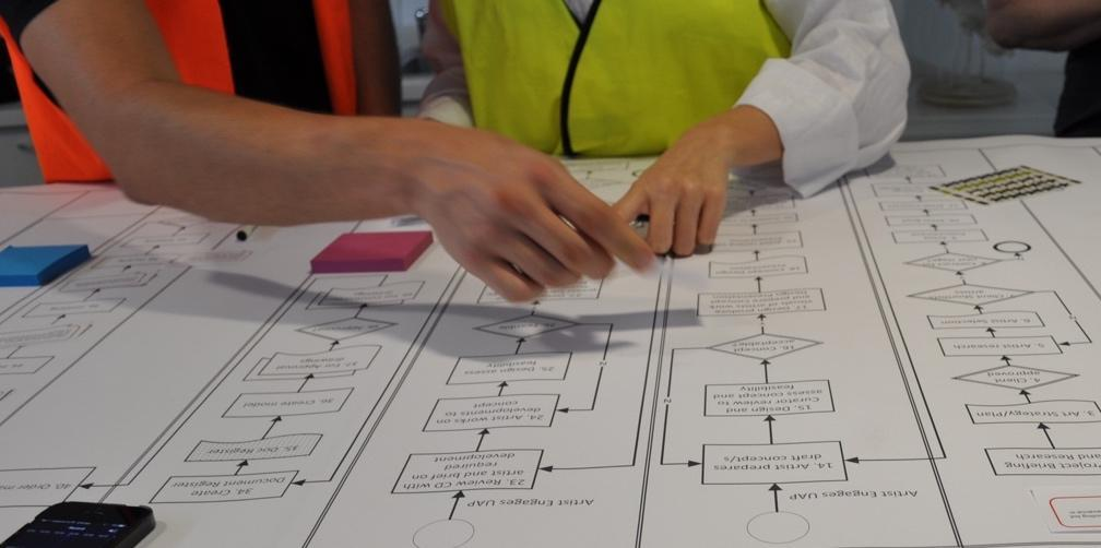 Activity: Mapping advanced manufacturing opportunities over existing organisational workflow.